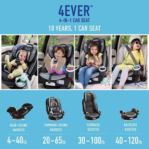Graco 4Ever All In One How To SAFETY Car Seat Installation