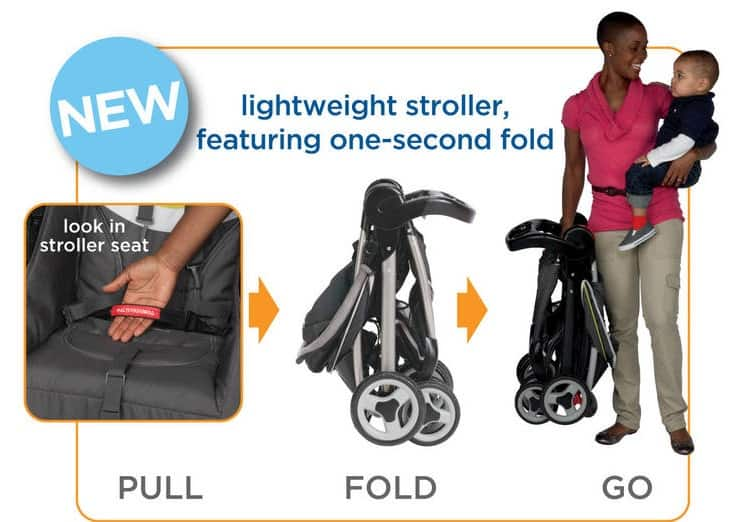 Graco Fastaction Fold Travel System Finley 1 How To