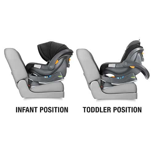 Chicco Fit2 – How-To-SAFETY, Car Seat Installation & Inspection ...